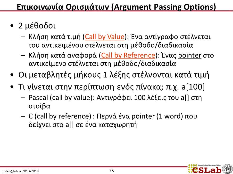 Επικοινωνία Ορισμάτων (Argument Passing Options)