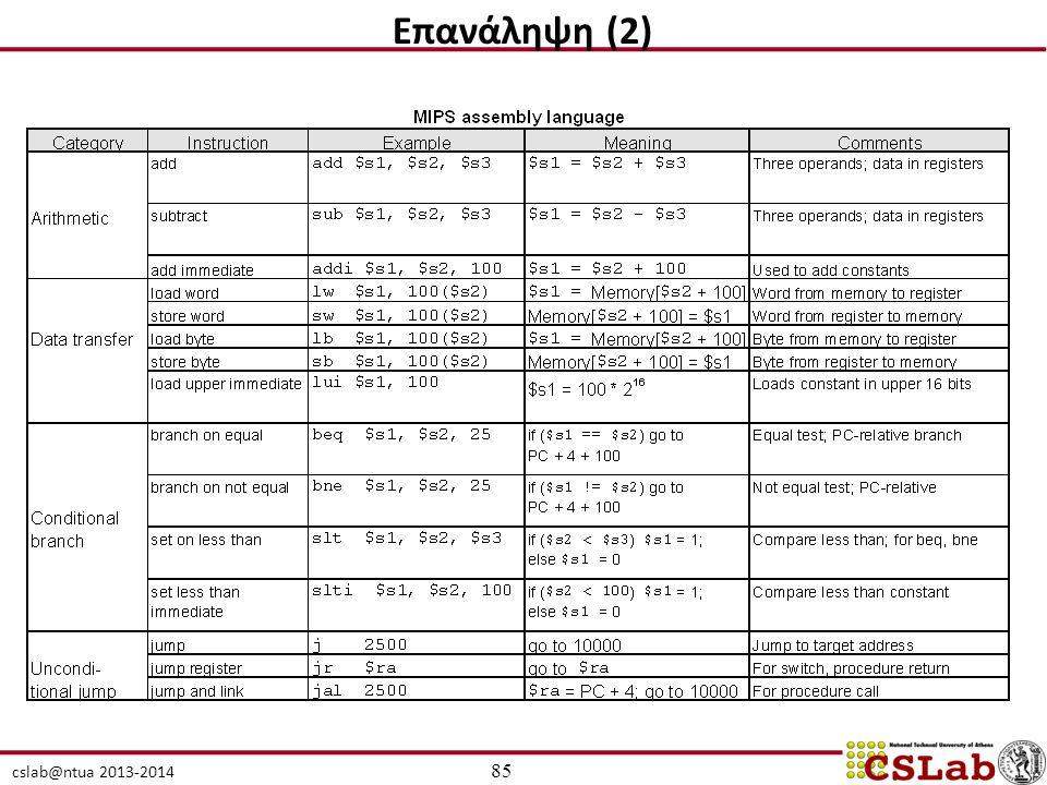 Επανάληψη (2) cslab@ntua 2013-2014