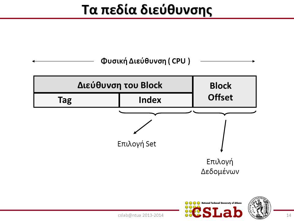 Τα πεδία διεύθυνσης Διεύθυνση του Block Block Offset Tag Index