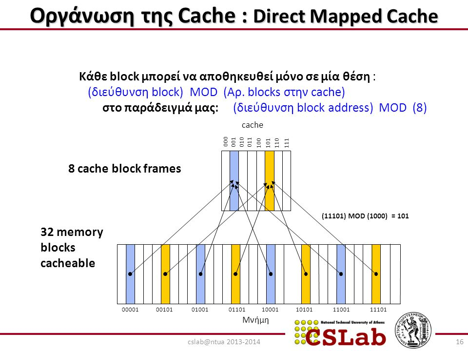 Οργάνωση της Cache : Direct Mapped Cache