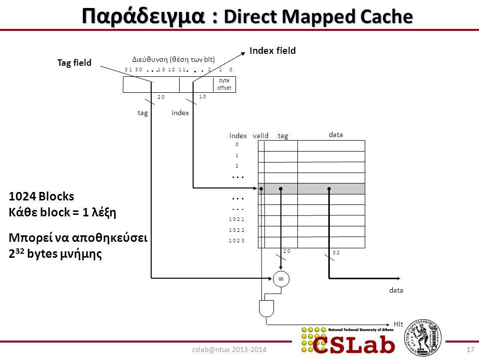 Παράδειγμα : Direct Mapped Cache