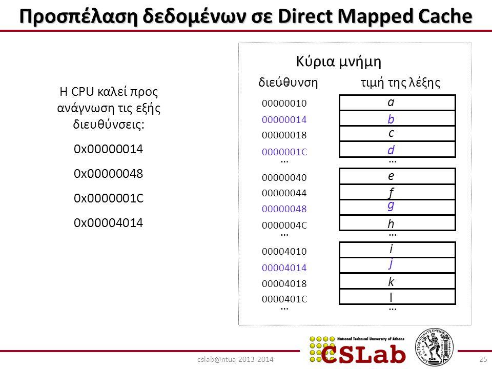 Προσπέλαση δεδομένων σε Direct Mapped Cache