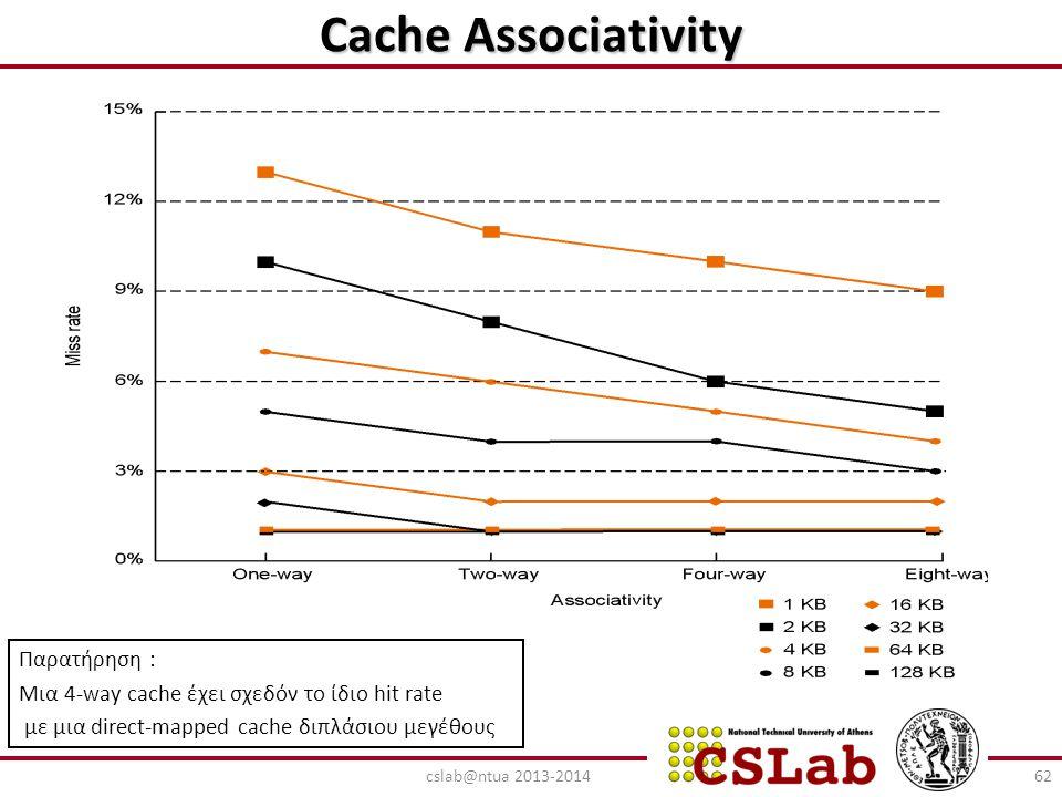 Cache Associativity Παρατήρηση :