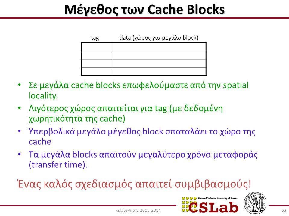 Μέγεθος των Cache Blocks