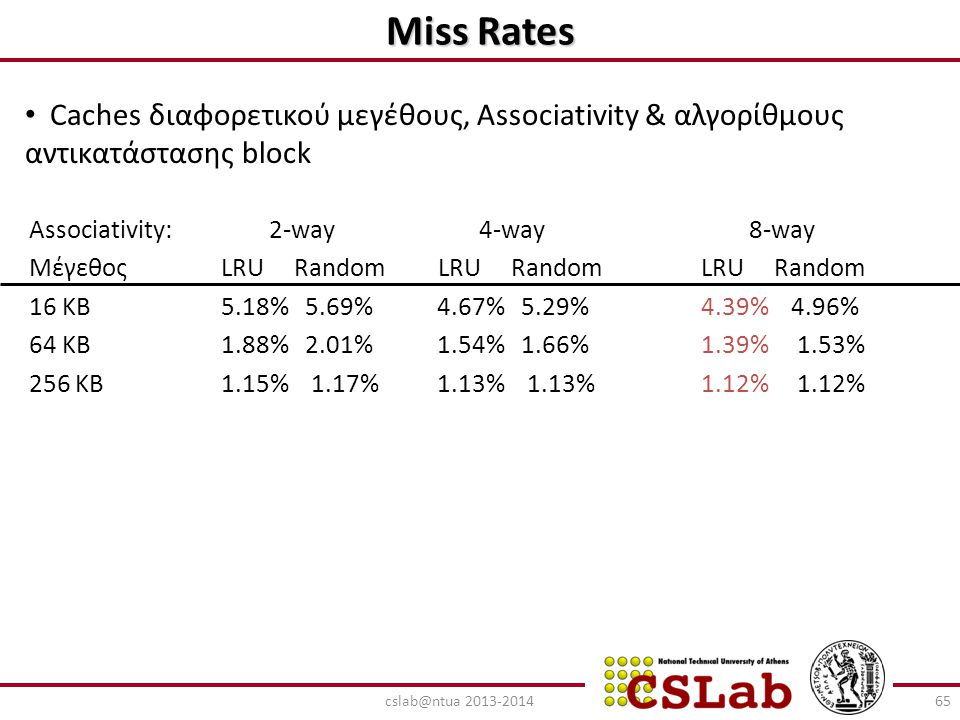 Miss Rates Caches διαφορετικού μεγέθους, Associativity & αλγορίθμους αντικατάστασης block.