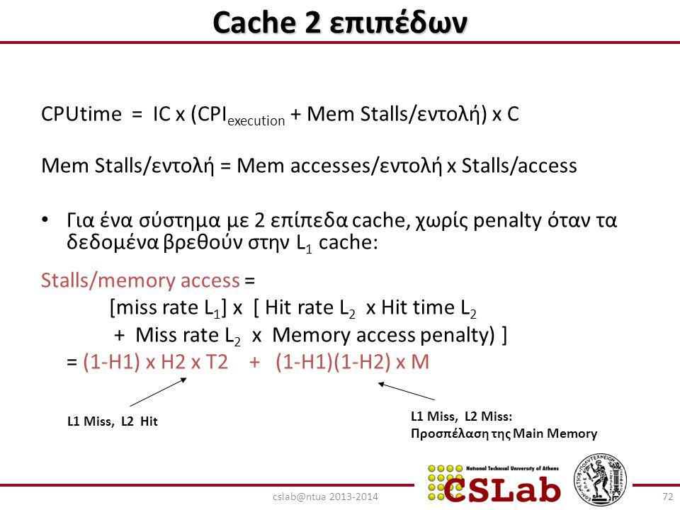 Cache 2 επιπέδων CPUtime = IC x (CPIexecution + Mem Stalls/εντολή) x C