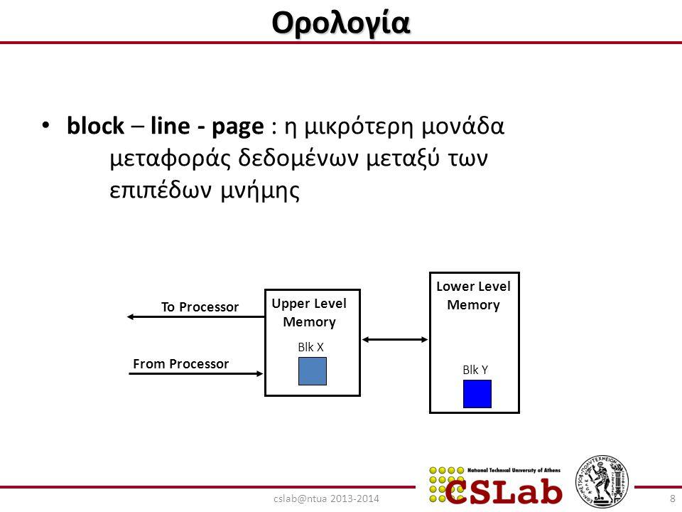 Ορολογία block – line - page : η μικρότερη μονάδα μεταφοράς δεδομένων μεταξύ των επιπέδων μνήμης.
