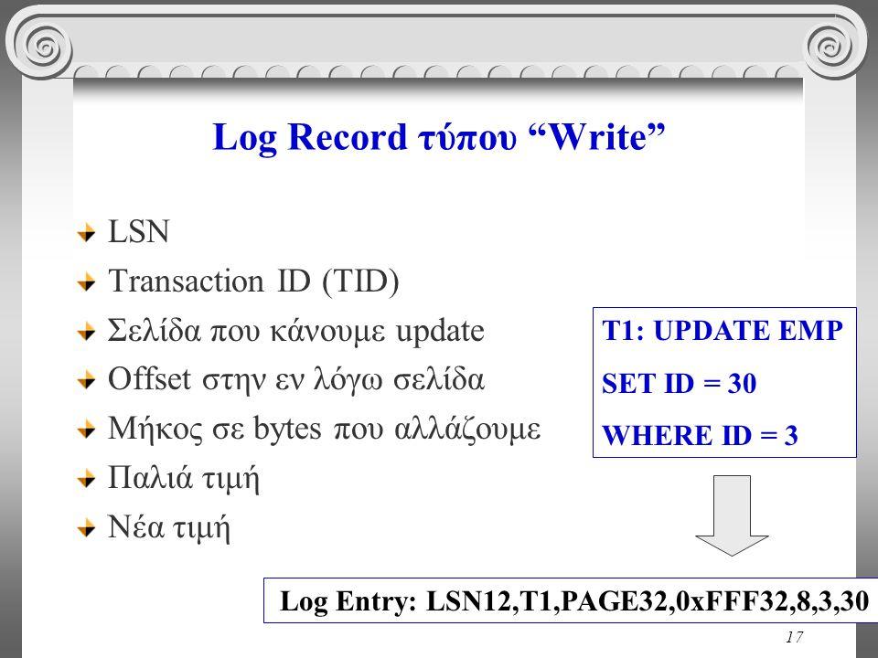 Log Record τύπου Write