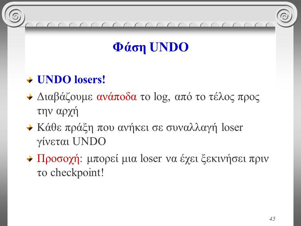 Φάση UNDO UNDO losers! Διαβάζουμε ανάποδα το log, από το τέλος προς την αρχή. Κάθε πράξη που ανήκει σε συναλλαγή loser γίνεται UNDO.