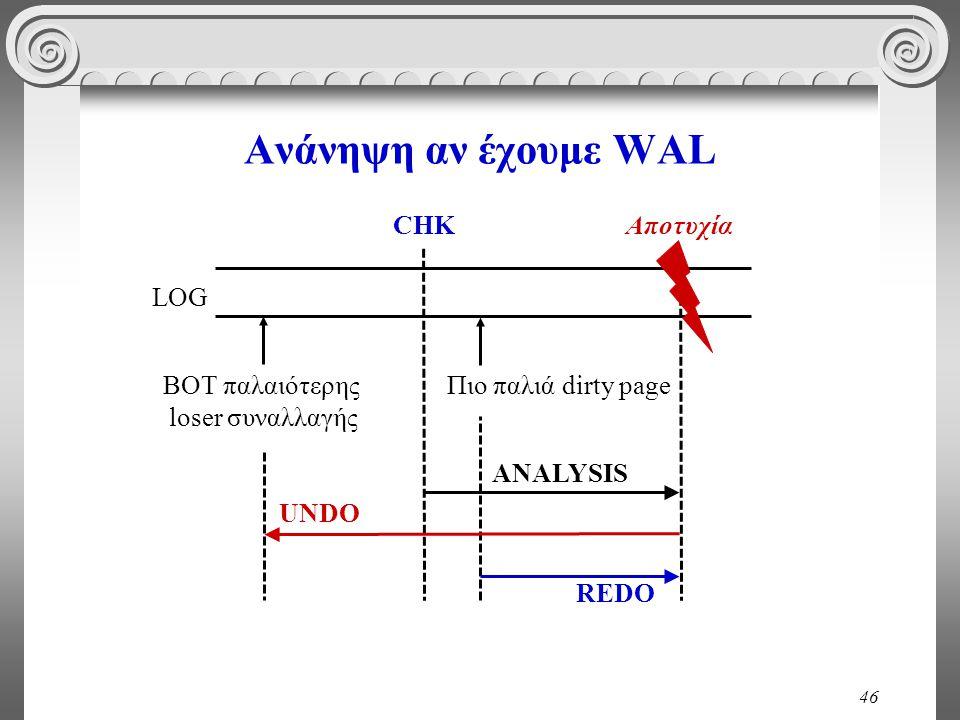 Ανάνηψη αν έχουμε WAL CHK Αποτυχία LOG BOT παλαιότερης