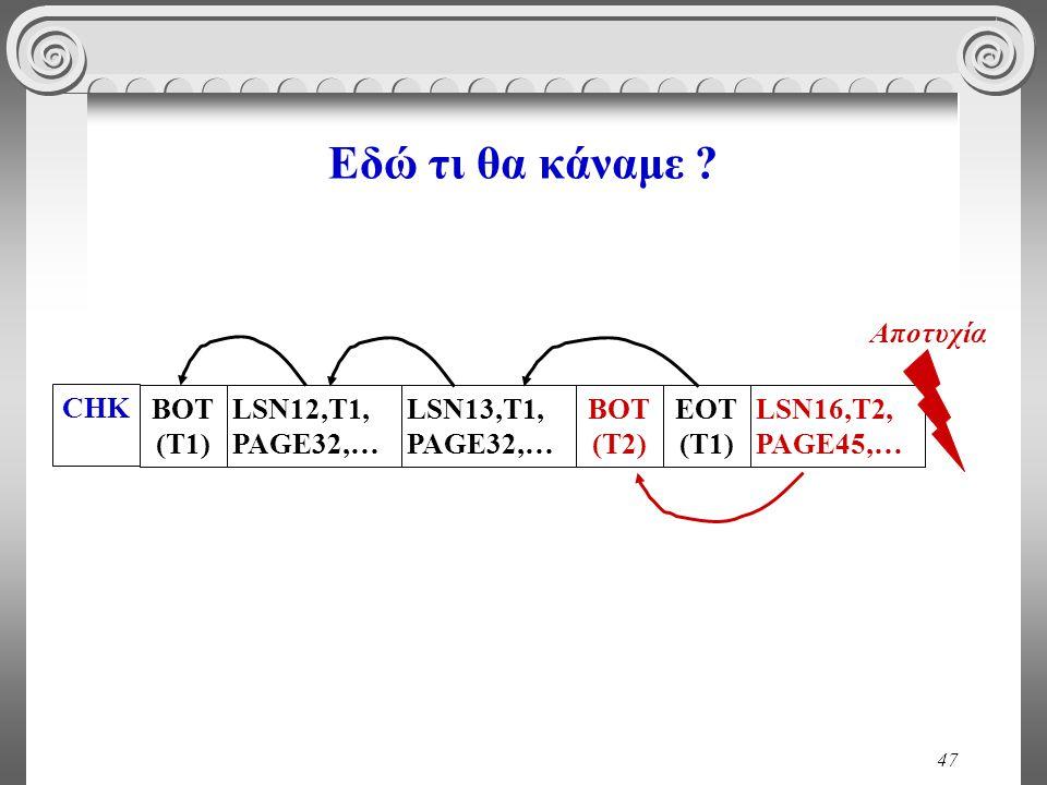 Εδώ τι θα κάναμε Αποτυχία CHK BOT (T1) LSN12,T1, PAGE32,… LSN13,T1,
