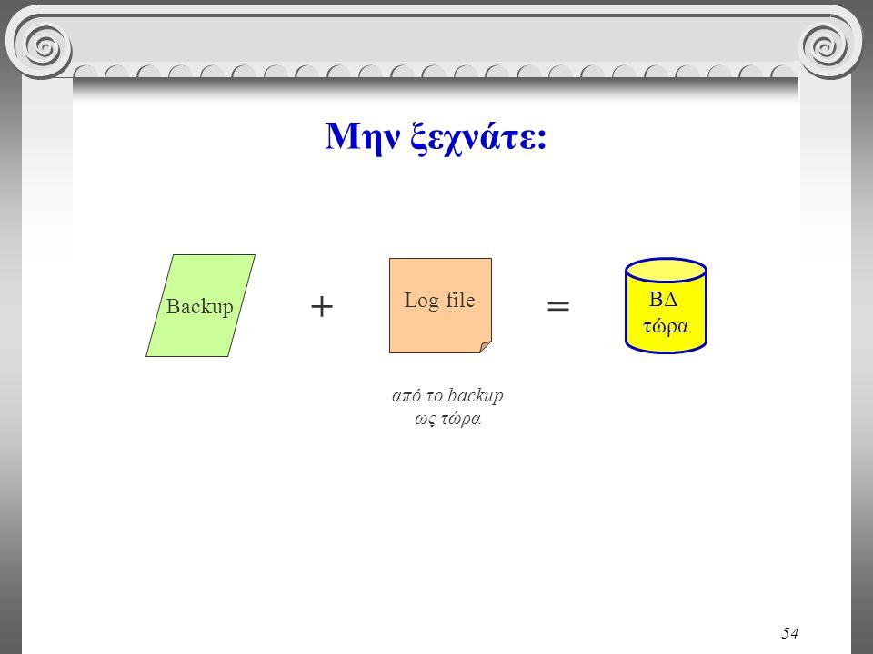 Μην ξεχνάτε: Backup Log file ΒΔ τώρα + = από το backup ως τώρα