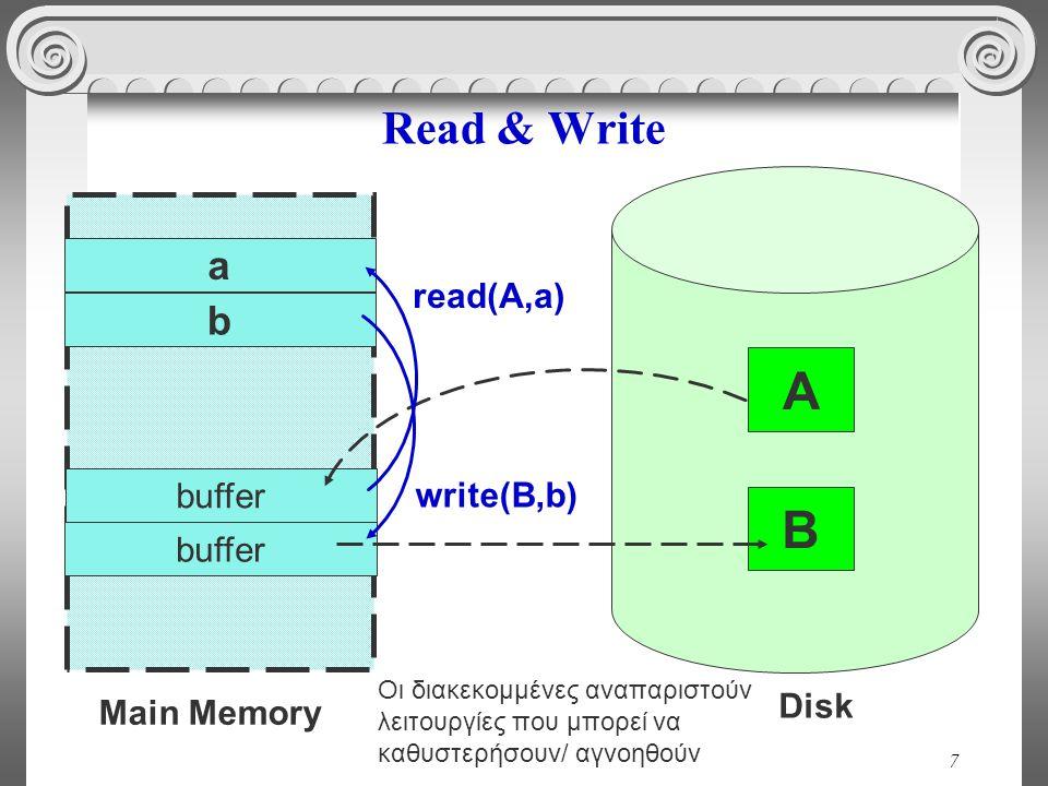 A B Read & Write a b read(A,a) buffer write(B,b) buffer Disk