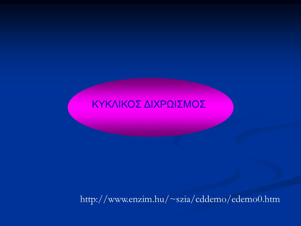 ΚΥΚΛΙΚΟΣ ΔΙΧΡΩΙΣΜΟΣ http://www.enzim.hu/~szia/cddemo/edemo0.htm