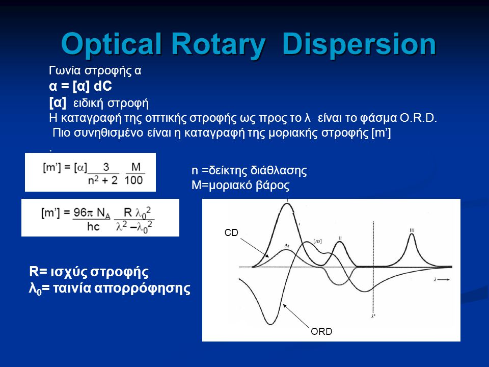 Optical Rotary Dispersion