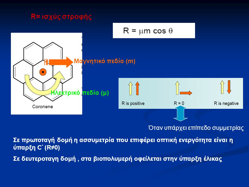 R= ισχύς στροφής Μαγνητικό πεδίο (m) Ηλεκτρικό πεδίο (μ)