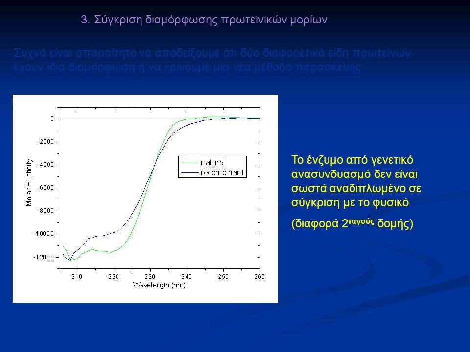 3. Σύγκριση διαμόρφωσης πρωτεϊνικών μορίων