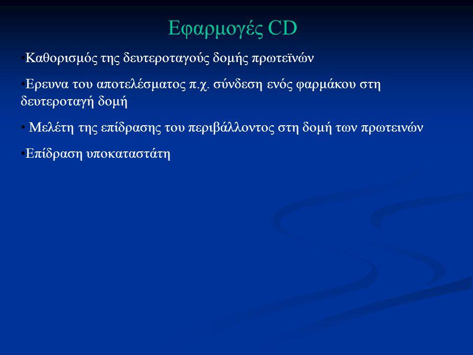 Εφαρμογές CD Καθορισμός της δευτεροταγούς δομής πρωτεϊνών