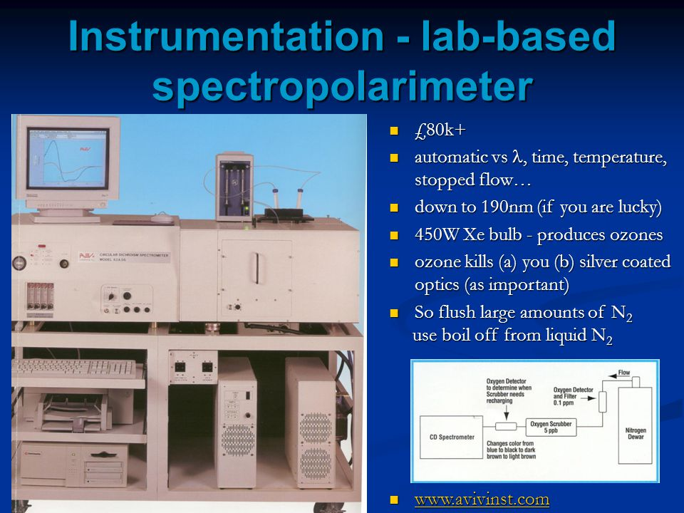 Instrumentation - lab-based spectropolarimeter