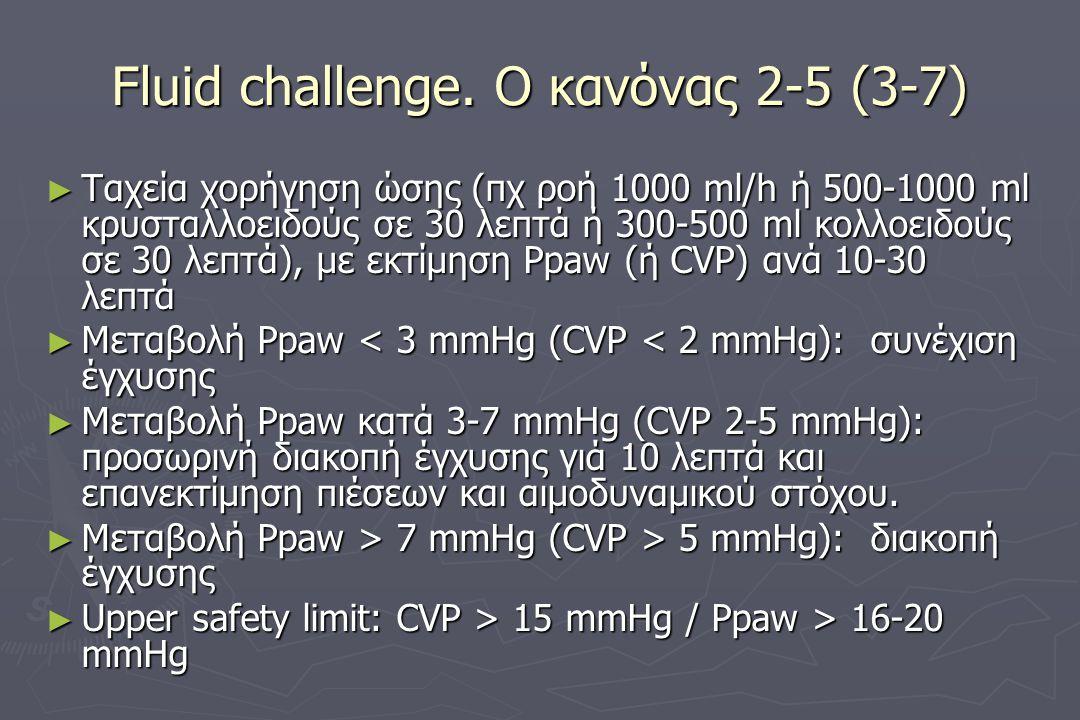 Fluid challenge. Ο κανόνας 2-5 (3-7)