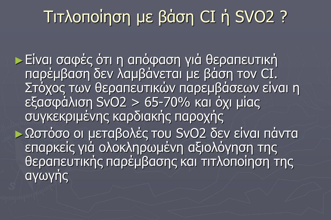 Τιτλοποίηση με βάση CI ή SVO2