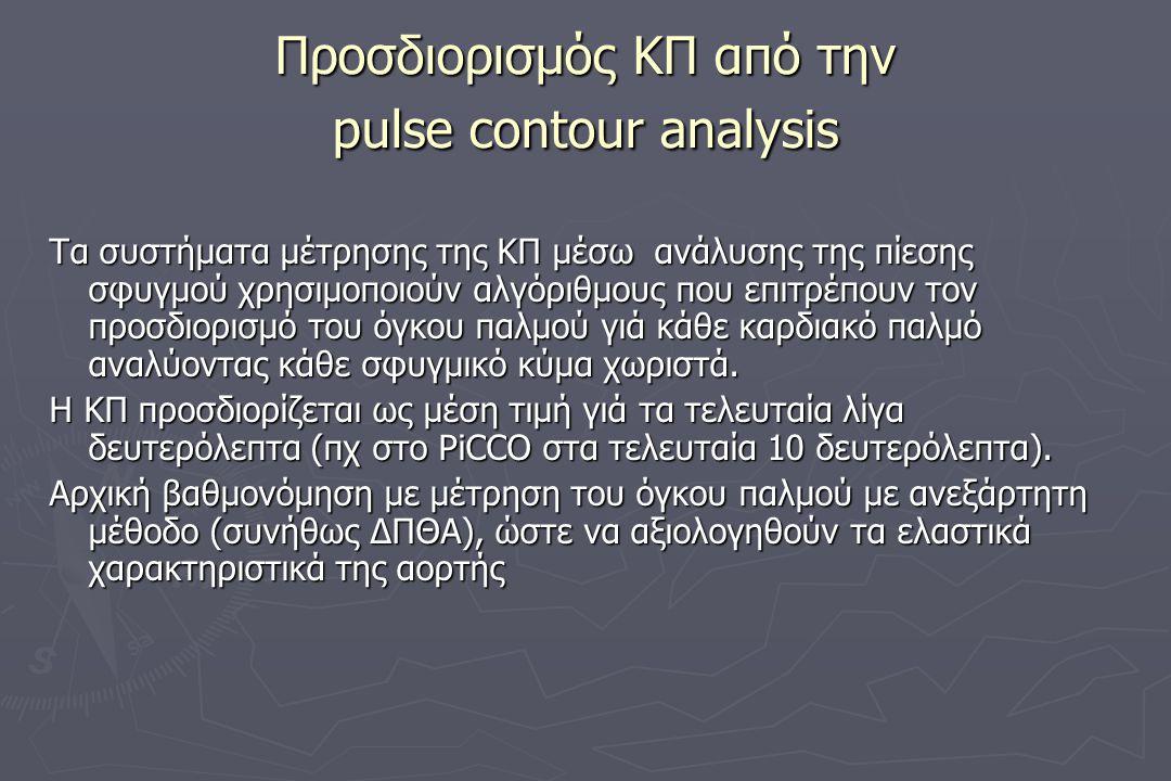 Προσδιορισμός ΚΠ από την pulse contour analysis
