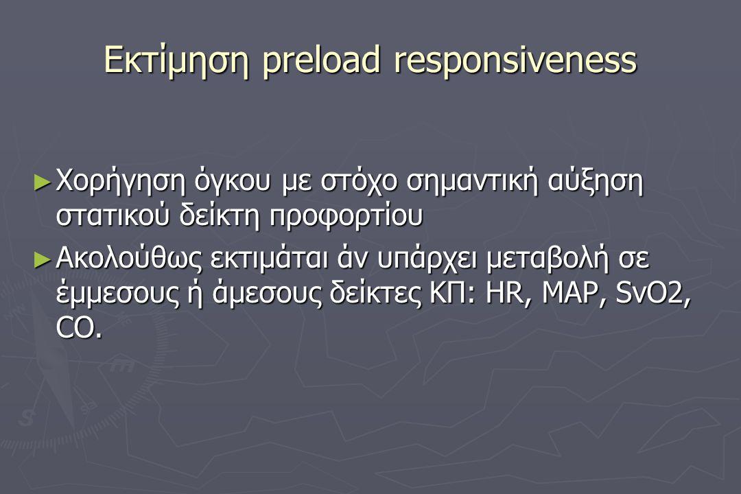 Εκτίμηση preload responsiveness