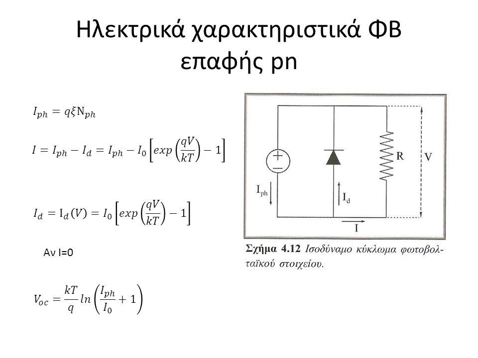 Ηλεκτρικά χαρακτηριστικά ΦΒ επαφής pn