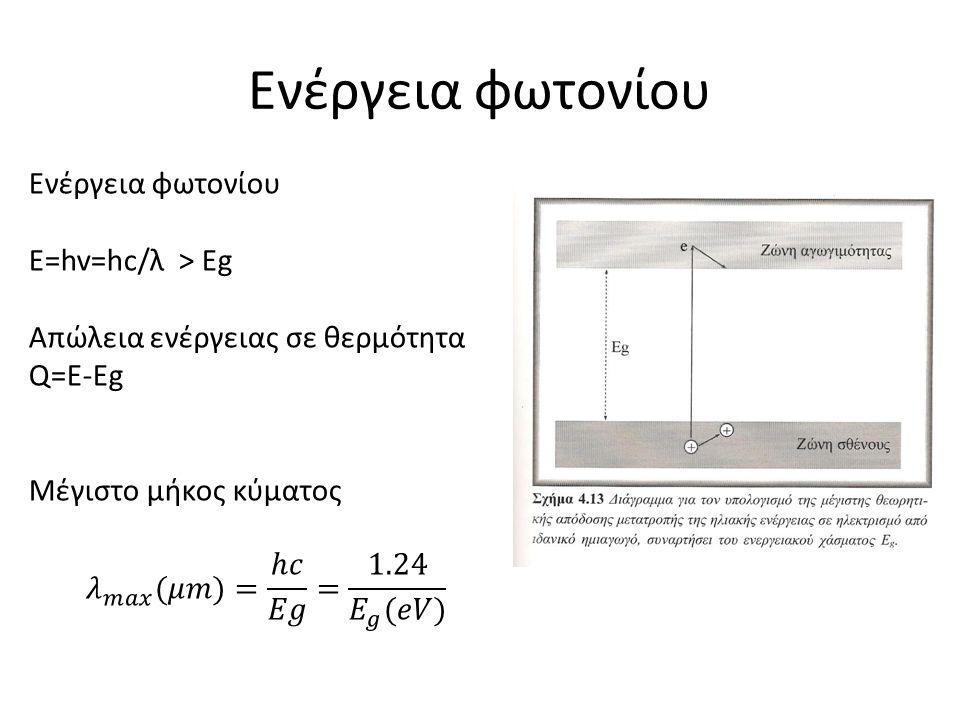Ενέργεια φωτονίου Ενέργεια φωτονίου Ε=hv=hc/λ > Eg
