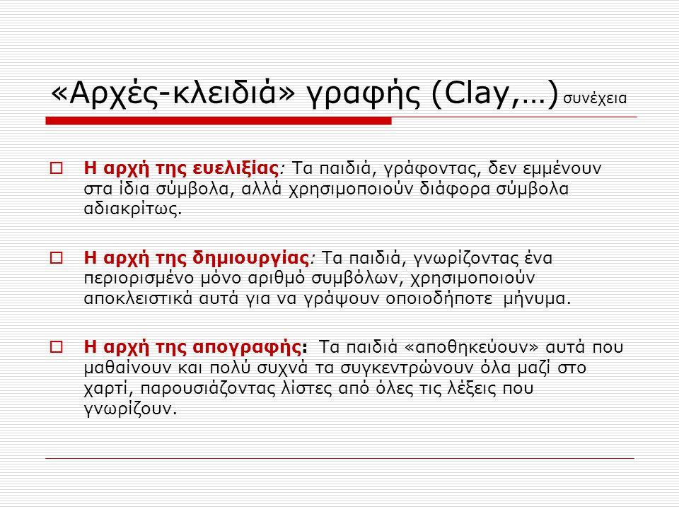 «Αρχές-κλειδιά» γραφής (Clay,…) συνέχεια