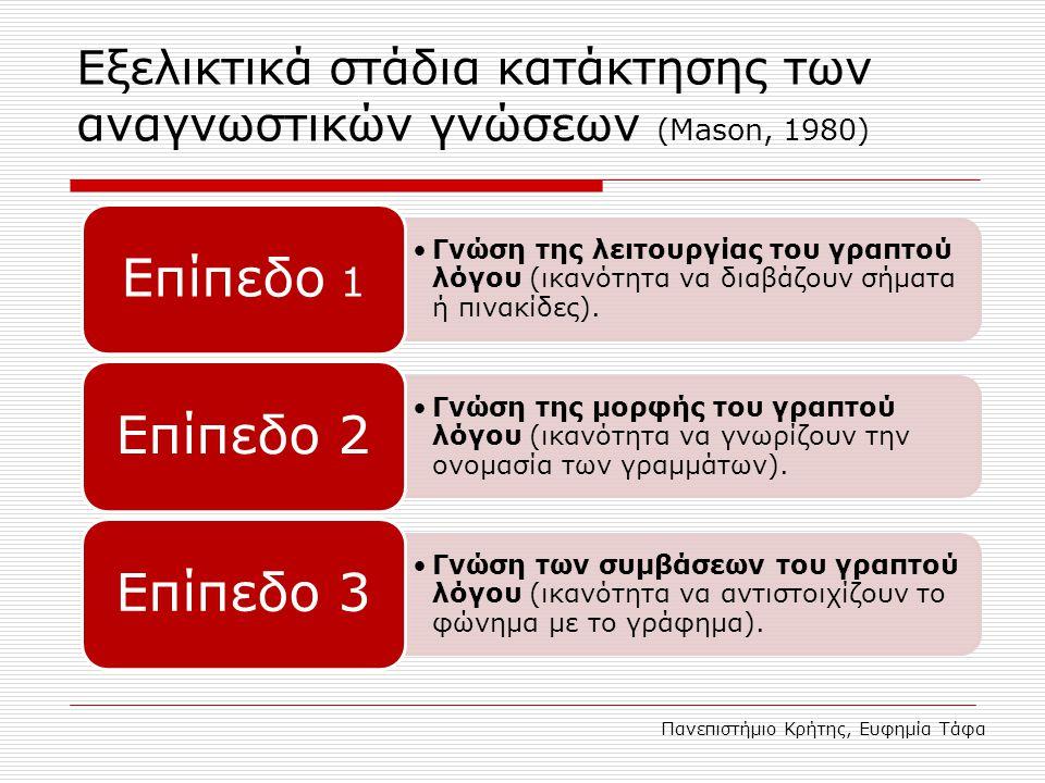 Εξελικτικά στάδια κατάκτησης των αναγνωστικών γνώσεων (Mason, 1980)