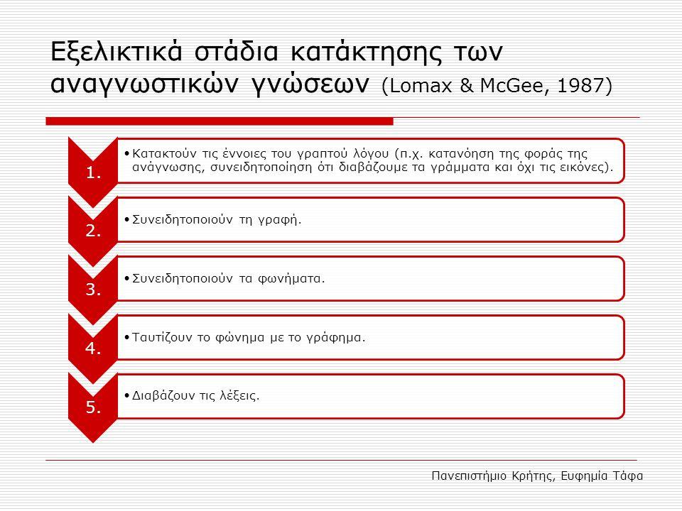 Εξελικτικά στάδια κατάκτησης των αναγνωστικών γνώσεων (Lomax & McGee, 1987)