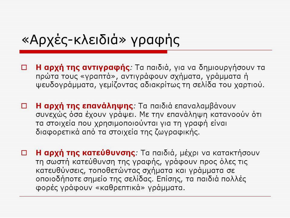 «Αρχές-κλειδιά» γραφής