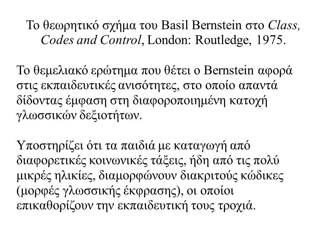 Το θεωρητικό σχήμα του Basil Bernstein στο Class, Codes and Control, London: Routledge, 1975.