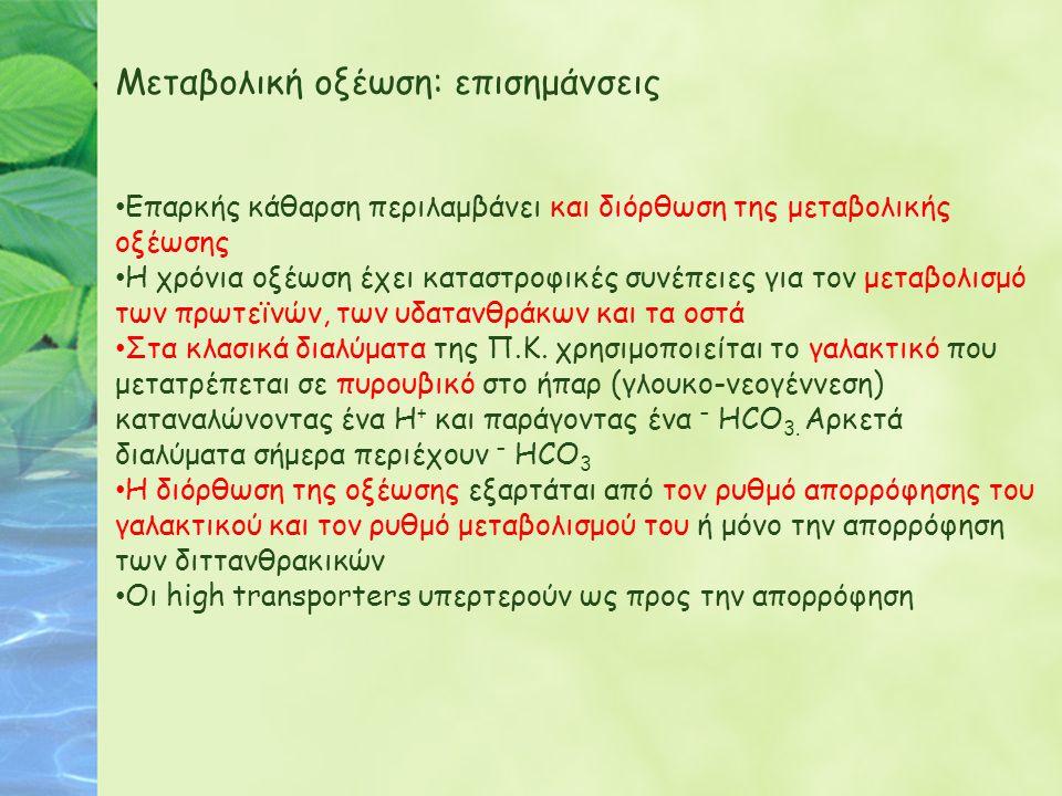 Μεταβολική οξέωση: επισημάνσεις