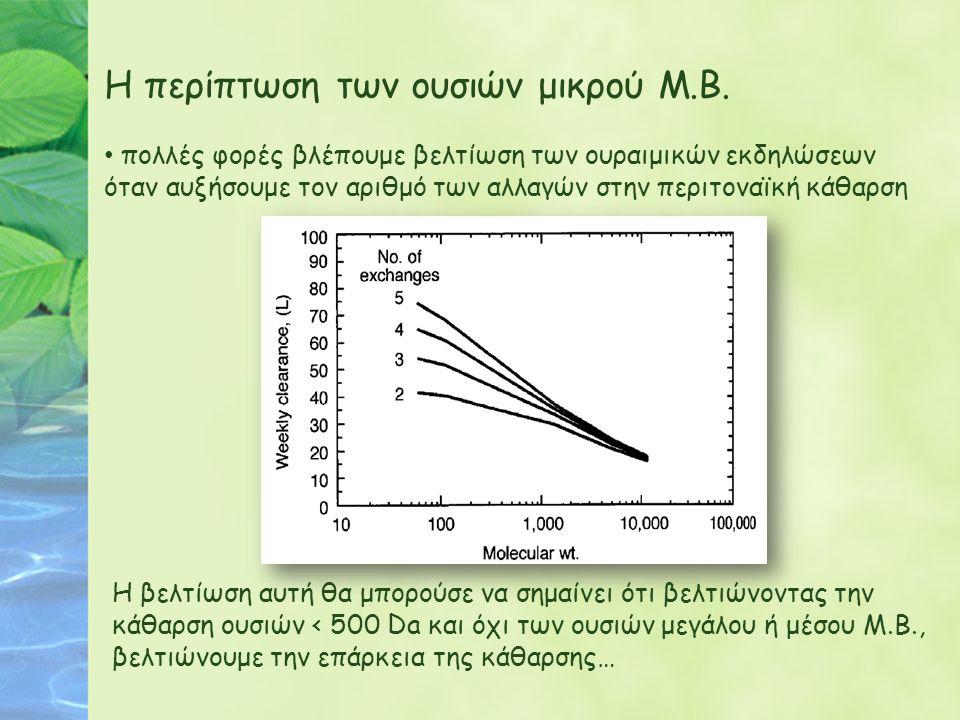 Η περίπτωση των ουσιών μικρού Μ.Β.