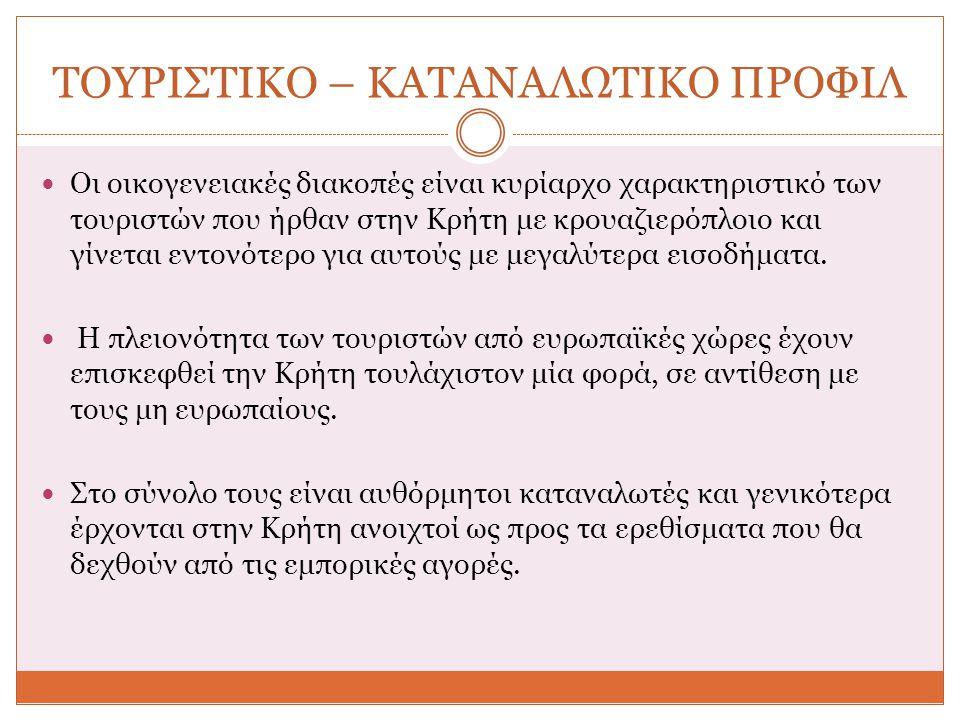 ΤΟΥΡΙΣΤΙΚΟ – ΚΑΤΑΝΑΛΩΤΙΚΟ ΠΡΟΦΙΛ
