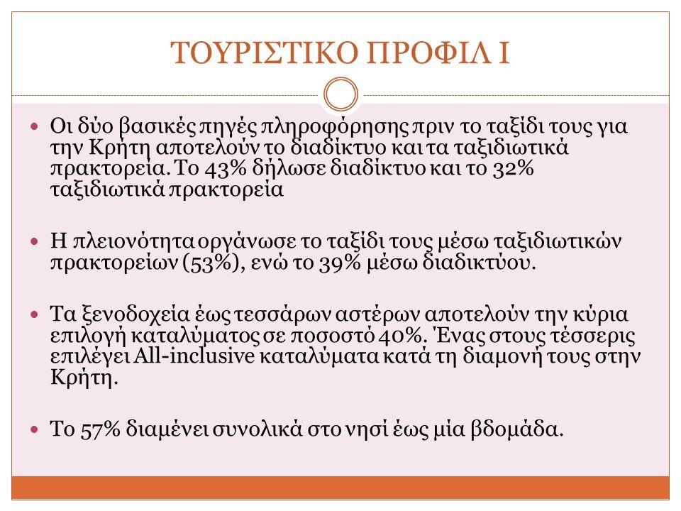 ΤΟΥΡΙΣΤΙΚΟ ΠΡΟΦΙΛ Ι