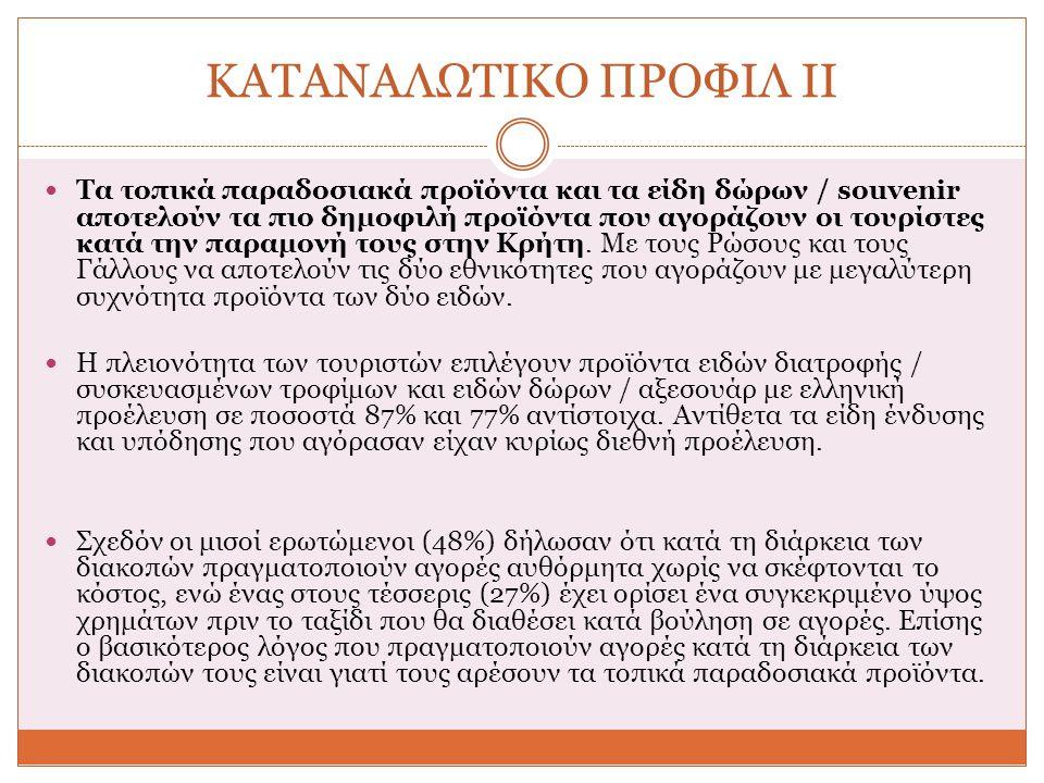 ΚΑΤΑΝΑΛΩΤΙΚΟ ΠΡΟΦΙΛ ΙΙ