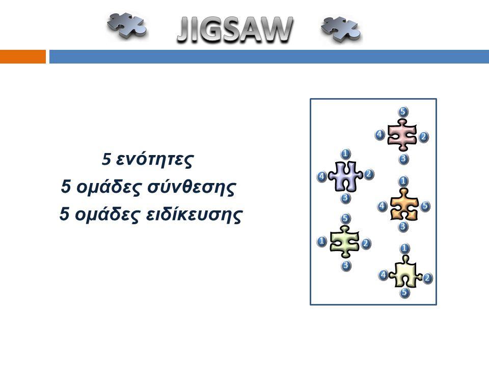 5 ενότητες 5 ομάδες σύνθεσης 5 ομάδες ειδίκευσης