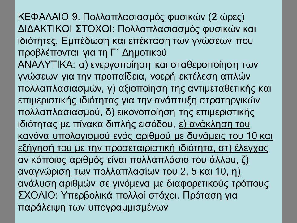 ΚΕΦΑΛΑΙΟ 9.