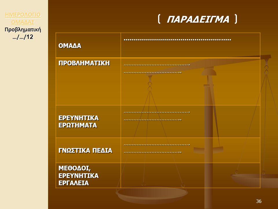 ΗΜΕΡΟΛΟΓΙΟ ΟΜΑΔΑΣ Προβληματική
