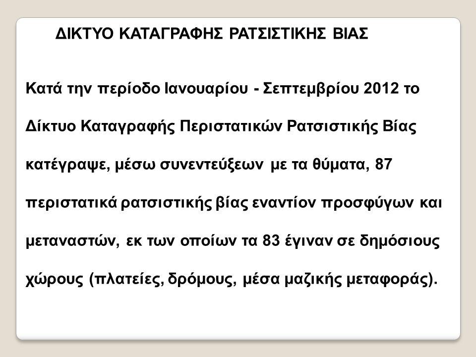 ΔΙΚΤΥΟ ΚΑΤΑΓΡΑΦΗΣ ΡΑΤΣΙΣΤΙΚΗΣ ΒΙΑΣ