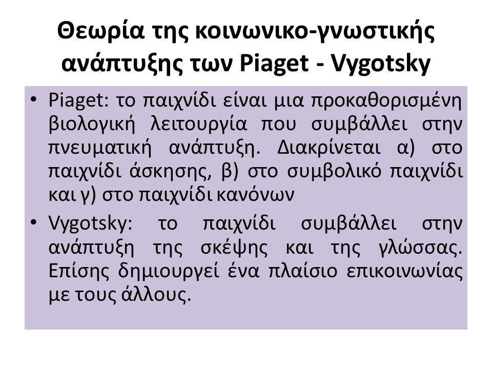 Θεωρία της κοινωνικο-γνωστικής ανάπτυξης των Piaget - Vygotsky