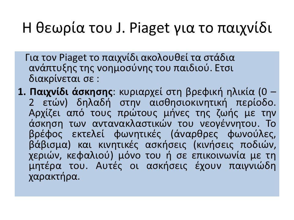 Η θεωρία του J. Piaget για το παιχνίδι