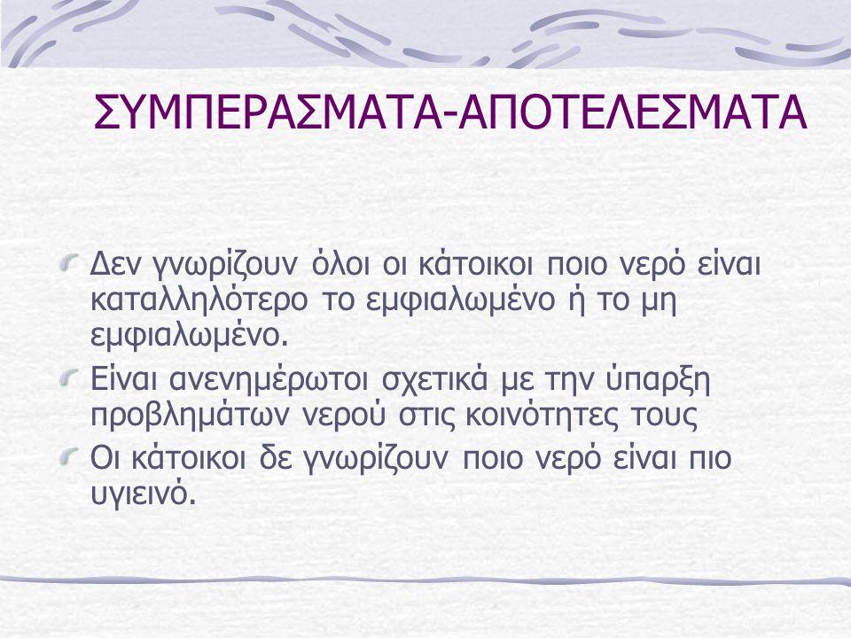 ΣΥΜΠΕΡΑΣΜΑΤΑ-ΑΠΟΤΕΛΕΣΜΑΤΑ