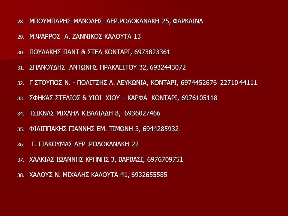ΜΠΟΥΜΠΑΡΗΣ ΜΑΝΟΛΗΣ ΑΕΡ.ΡΟΔΟΚΑΝΑΚΗ 25, ΦΑΡΚΑΙΝΑ
