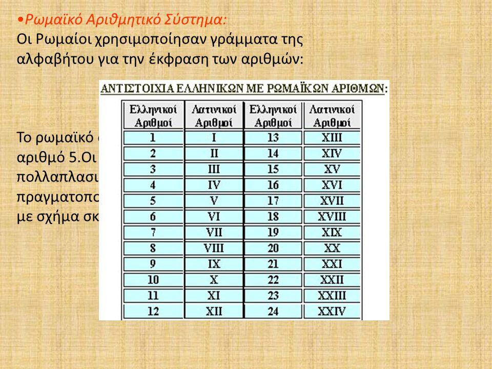 Ρωμαϊκό Αριθμητικό Σύστημα:
