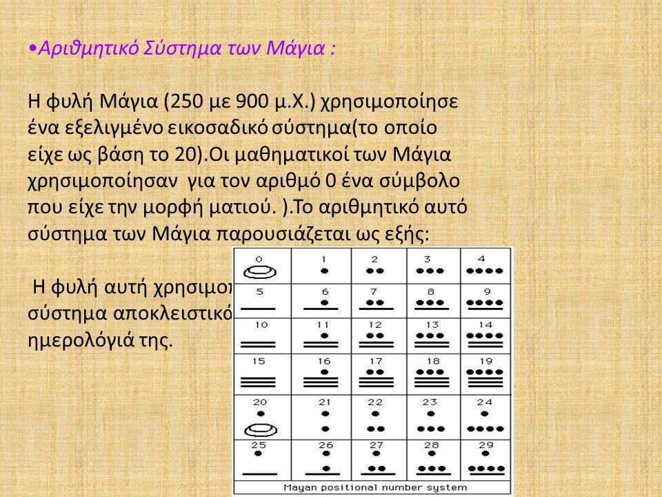 Αριθμητικό Σύστημα των Μάγια :