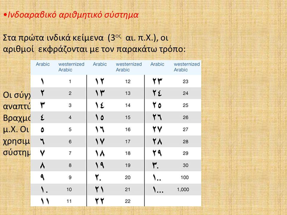 Ινδοαραβικό αριθμητικό σύστημα